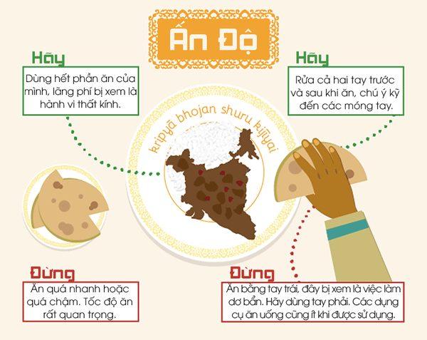 Nguyên tắc khi ăn uống khi đi du lịch Ấn Độ