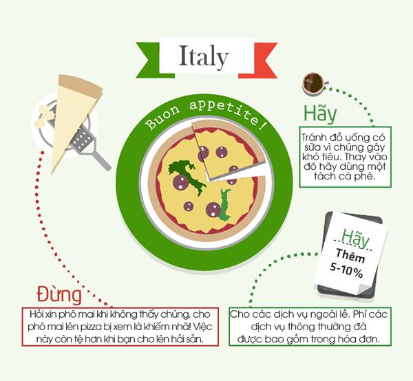 Nguyên tắc khi ăn uống khi đi du lịch Ý
