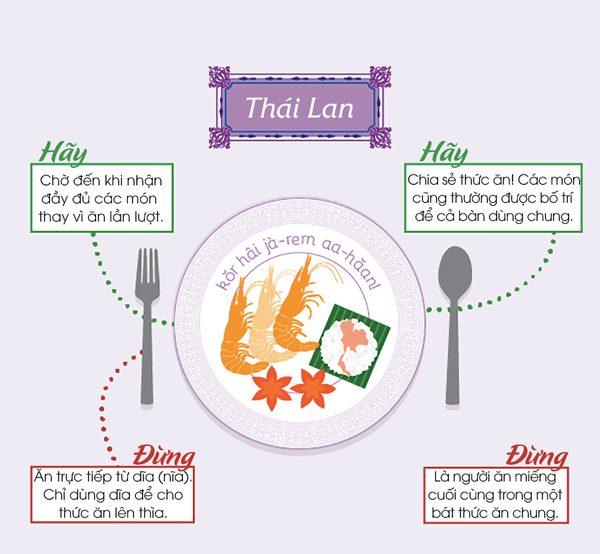 Nguyên tắc khi ăn uống khi đi du lịch Thái Lan
