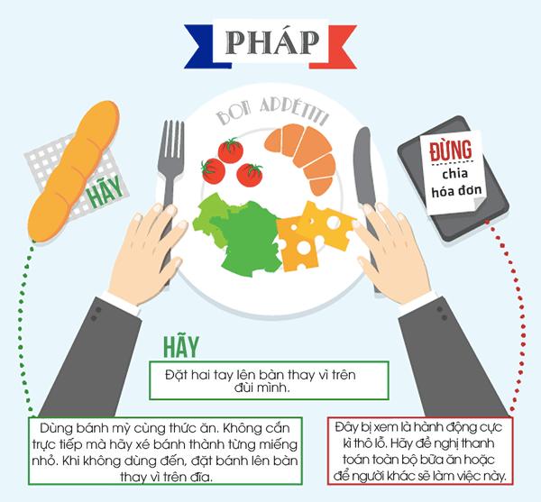 Nguyên tắc khi ăn uống khi đi du lịch Pháp