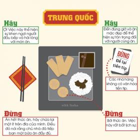 Du lịch nước ngoài phải nhớ các quy tắc ăn uống sau