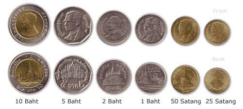 Đồng tiền Baht được in hình các ngôi đền