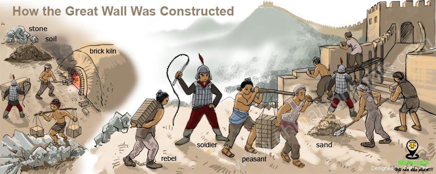 Những người lao động chủ yếu là nô lệ và nông dân nghèo